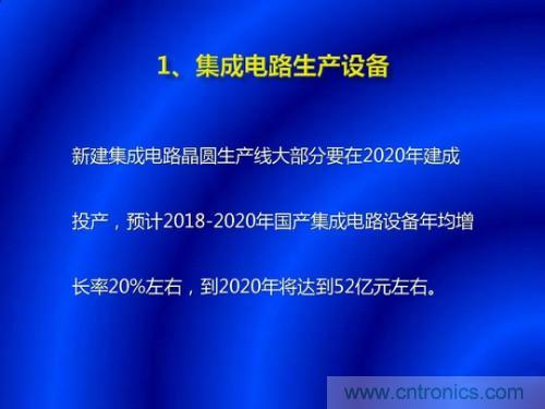 中国半导体设备现状