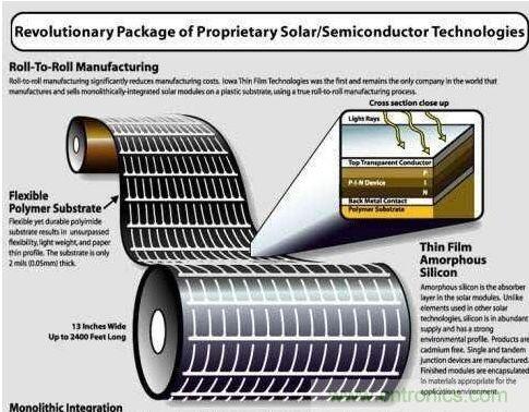 韩国研发出无铅钙钛矿为原料的高效太阳能电池