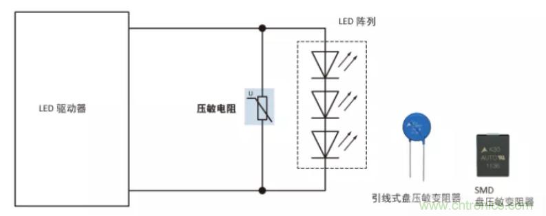 TDK推出全新MT25系列热熔丝保护型压敏电阻