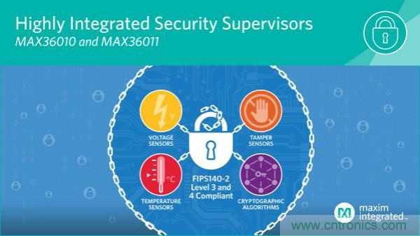 Maxim发布单芯片安全方案,有效保护敏感的IoT数据