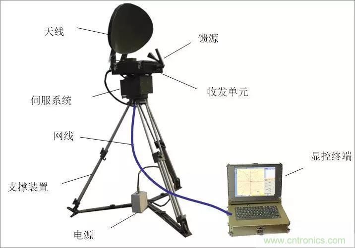 详解毫米波雷达及其应用
