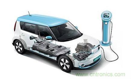 从新能源汽车的发展看动力电池产业趋势