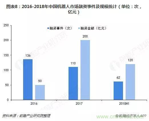 中国服务机器人产业全景图谱(附现状、格局、趋势等)