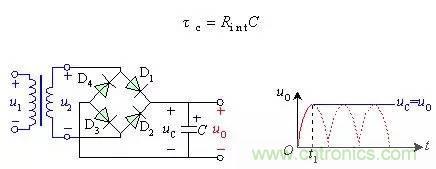 电源滤波电路浅析