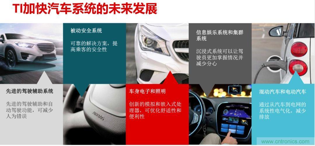 TI车载电子新动作,剑指新能源汽车