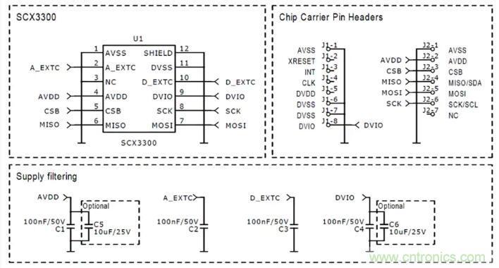 Murata SCL3300位置传感器板开发工具