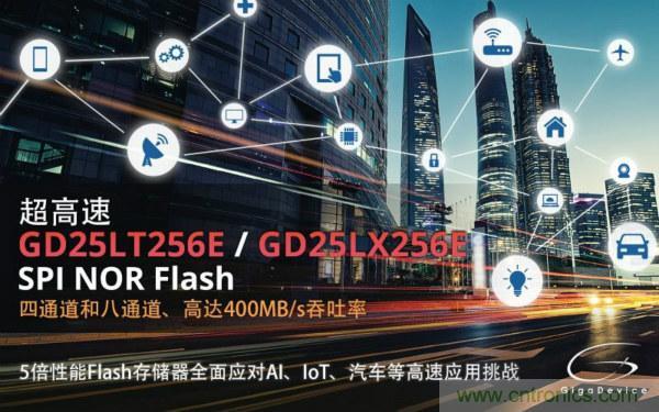 兆易创新推出8通道SPI NOR Flash产品系列