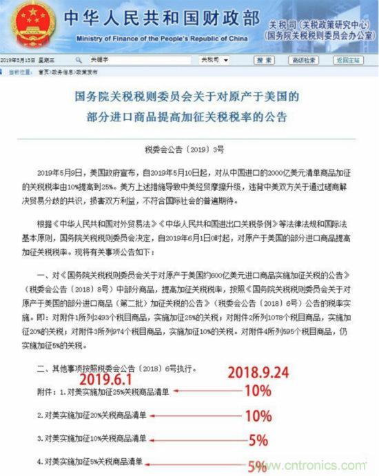 电容、电阻、单晶硅棒、通讯设备等最高加征25%关税