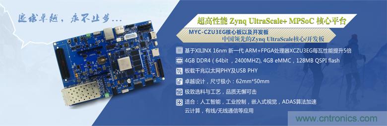 米尔推出超高性能Zynq UltraScale+ MPSoC平台核心板