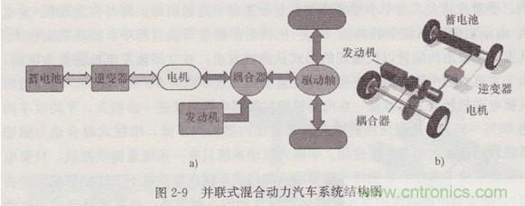 旋转变压器应用解析