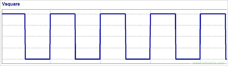EMC中的基石-滤波知识大全