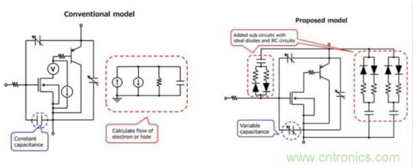 东芝的IGBT/IEGT紧凑模型实现了对能效和电磁干扰噪声的高精度预测