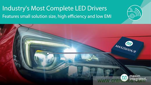 Maxim推出结构紧凑的LED驱动器MAX25610A和MAX25610B