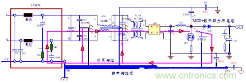 功率电子系统对于高频的EMI的设计