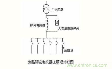 電抗器的作用是什么