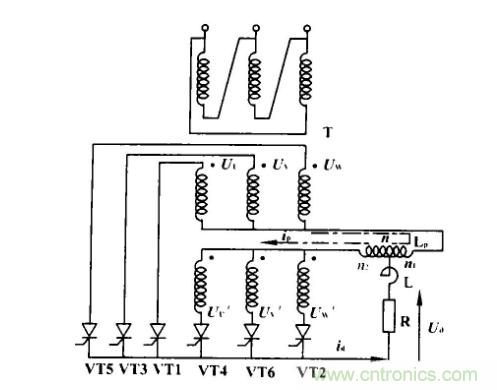 電抗器的分類