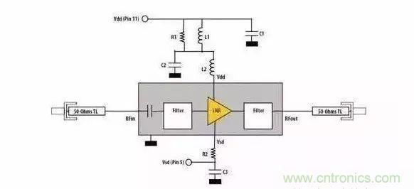 射频电路设计的常见问题及经验总结