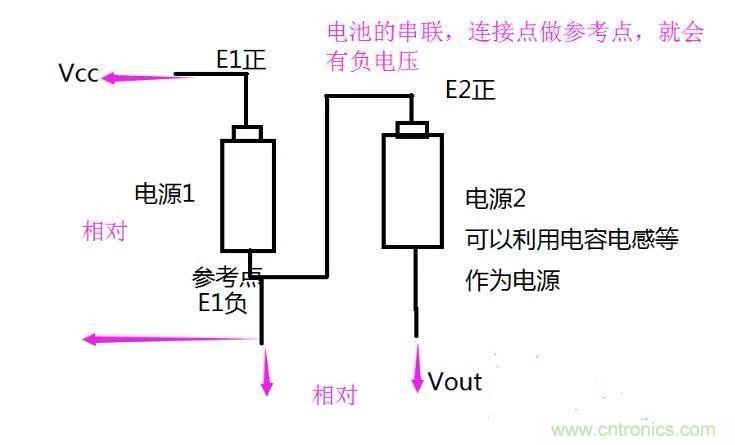 负压是怎么产生的?附电路详细分析
