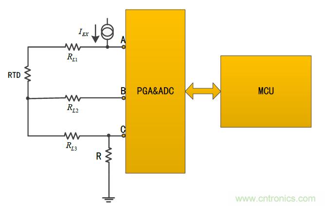 温度测量:如何消除线阻抗引入的误差?