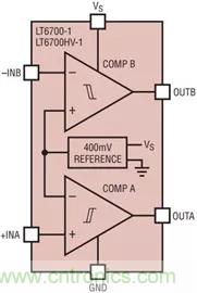 【干货 】 如何选择合适的基准电压源?(二)