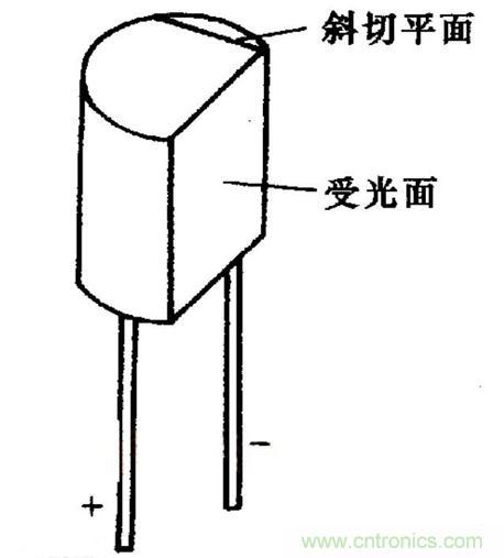 红外接收二极管原理和测量方式