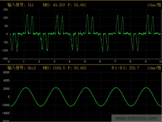 电子式电流互感器的优点及应用解析