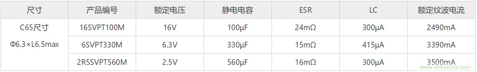 Panasonic实现导电性聚合物铝固体电解电容器的产品化