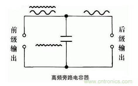 详解旁路电容及其原理