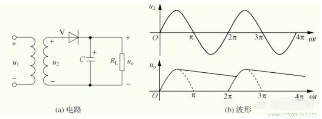 电容为什么能滤波?到底是什么原理?