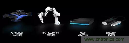 AI芯片新标杆?英伟达发布边缘AI超级计算机Jetson Xavier NX