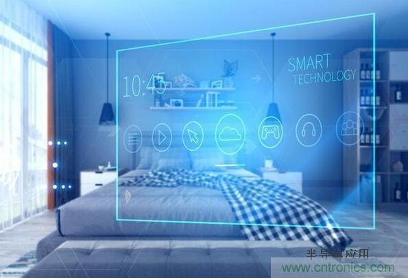 人工智能三大驱动力背后的CMOS传感器
