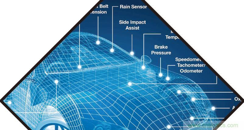 5G、AI为MEMS开拓巨大市场,技术趋向高集成化