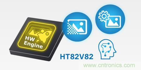 Holtek推出HT82V82图像/神经网络处理器