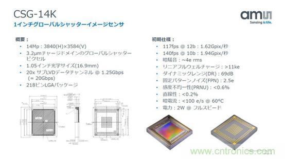 http://ep.cntronics.com/market/5508