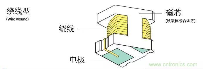 http://www.cntronics.com/art/artinfo/id/80037777