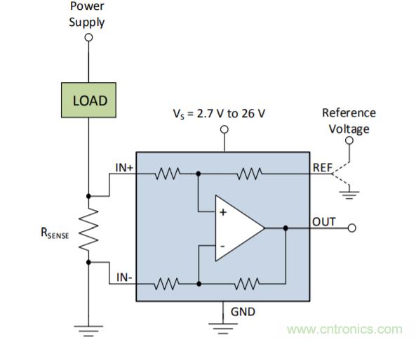 高精度低侧电流测量