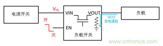 何时使用负载开关取代分立MOSFET