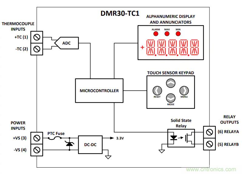 Murata Power Solutions DMR30-TC1热电偶温度表