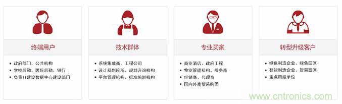 CISE2020 中国(南京)国际智慧节能博览会邀请函
