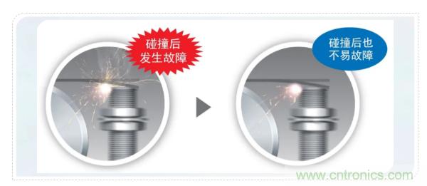 欧姆龙推出全金属型接近传感器E2EW系列