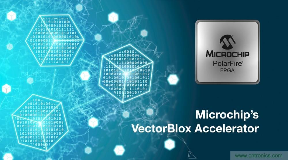 Microchip推出软件开发工具包和神经网络IP