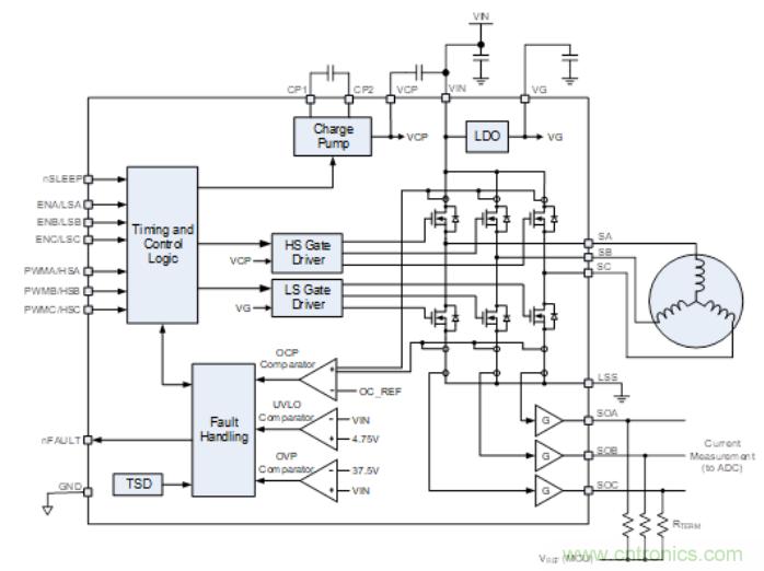 MPS新款三相无刷直流电机问市,让电机设计更紧凑更灵活