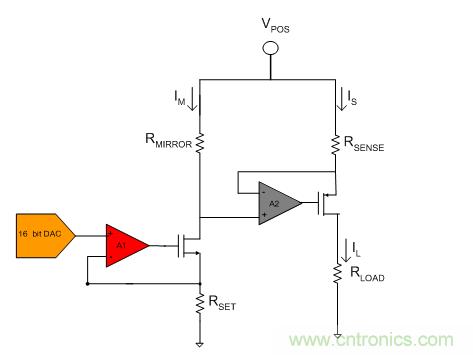新的集成DAC如何提高效率并减少模拟量输出模块中的电路板空间