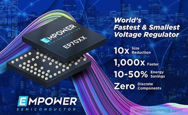 Empower推出一种领先的电源管理IC EP70xx系列