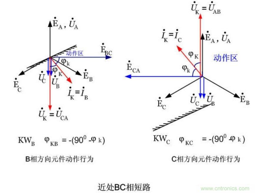 功率继电器接线方式?功率方向继电器的接线方式?