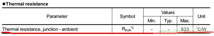 带你读懂MOS管参数「热阻、输入输出电容及开关时间」