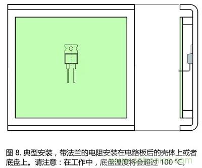 功率电阻的散热设计