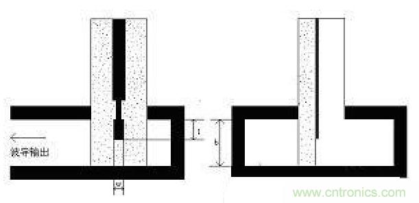 深入理解毫米波应用,四路毫米波空间功率合成技术介绍