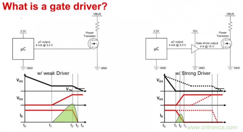 栅极驱动器的原理