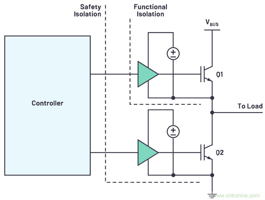 隔离式栅极驱动器的峰值电流